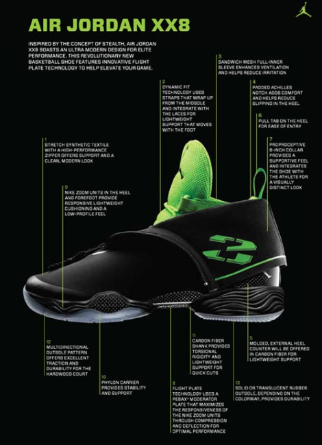 Air-Jordan-XX8-Tech-Sheet