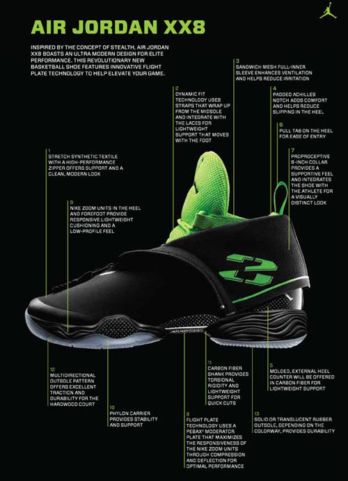 Air-Jordan-XX8-Tech-Sheet