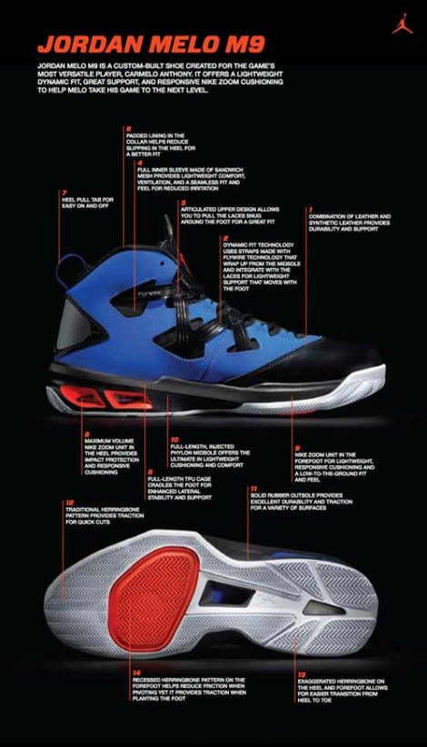 Jordan-Melo-M9-Tech-Sheet