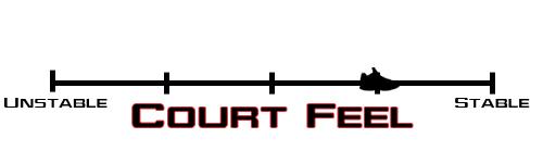 Jordancp3vii_Court Feel