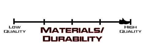 Jordancp3vii_Materials-Durability