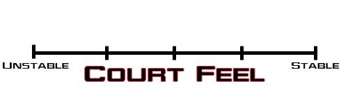 newscoring_Court Feel