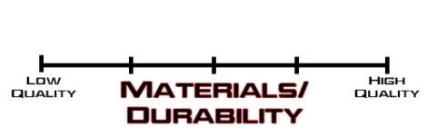 newscoring_Materials-Durability