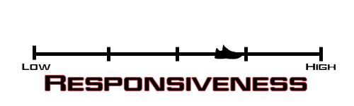 venomenon_Responsiveness copy copy