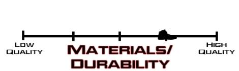 dhoward4_Materials-Durability