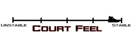 hyperrev_Court Feel