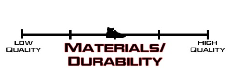 hyperrev_Materials-Durability