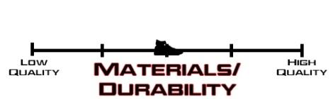 hyperrev_Materials-Durability