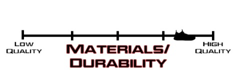crusader_Materials-Durability