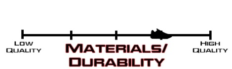 Kobe_9_EM_Low_Materials-Durability